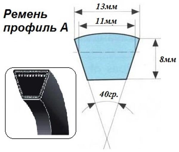 Чертеж и размеры клинового ремня профиль А по ГОСТ