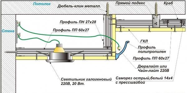 Схема чертежа