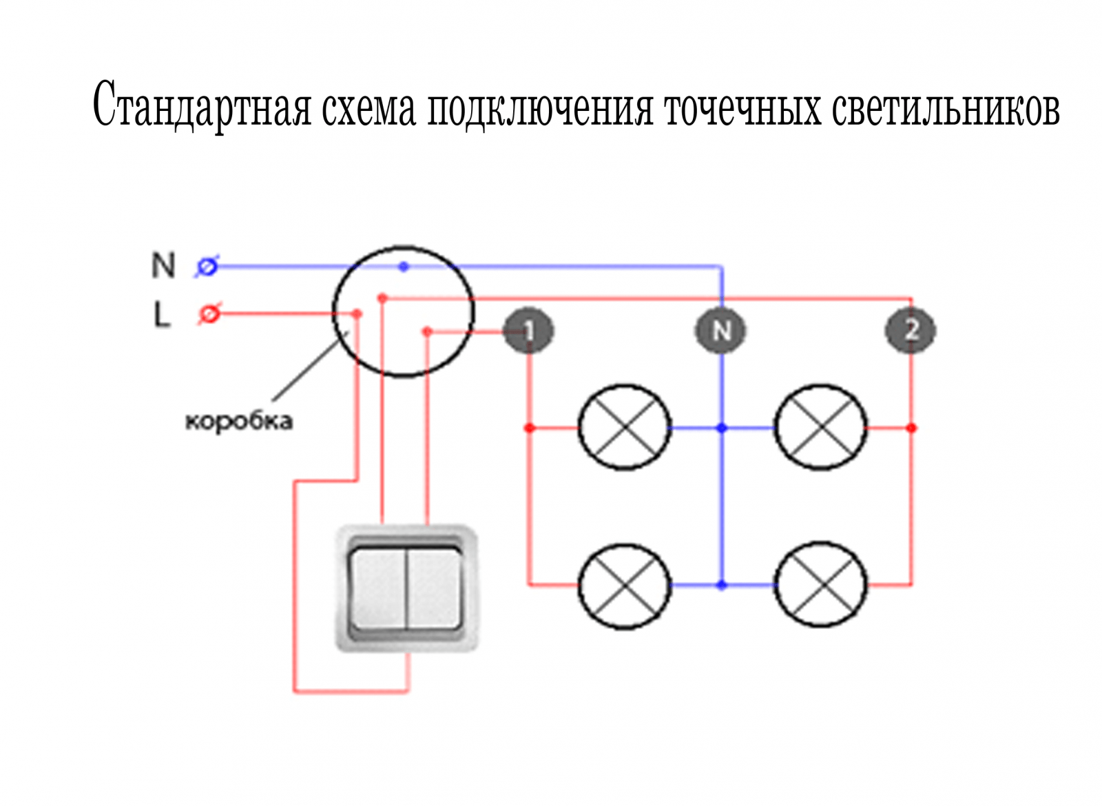 Стандартная схема