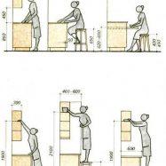 Оптимальная высота для шкафа