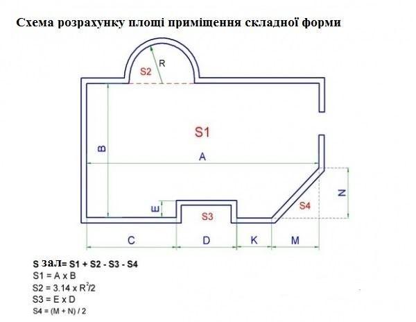 Схема помещения