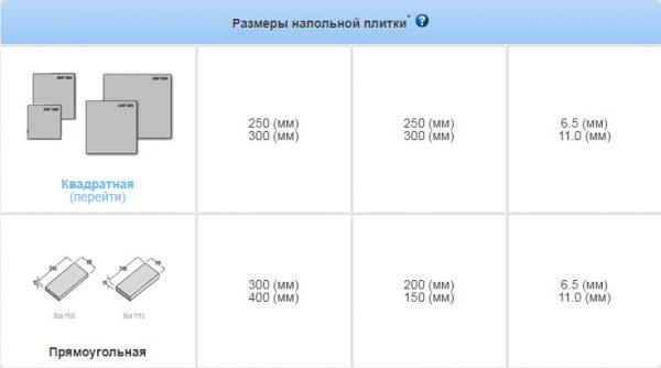 Таблица формата