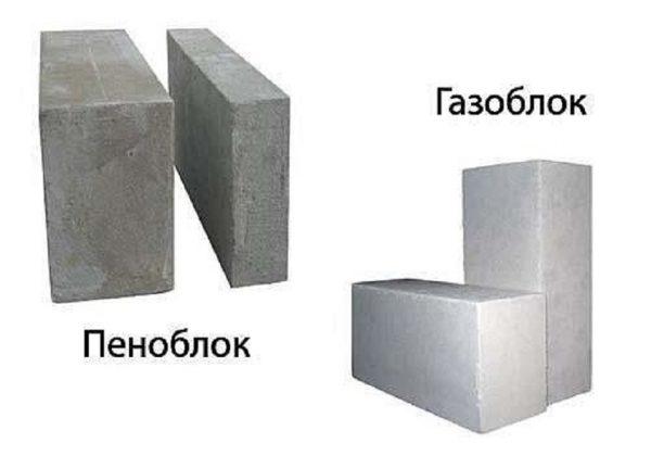 Внешние отличия