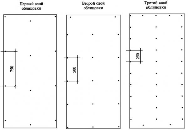 Схема расчета количества саморезов