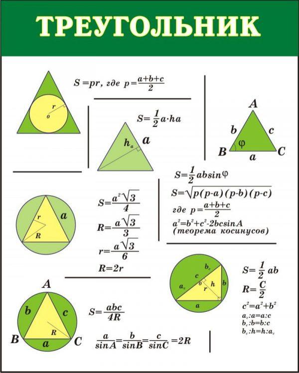 Расчеты треугольника