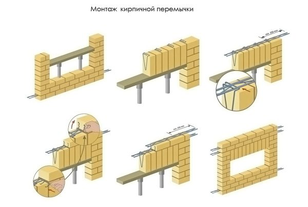 Процесс монтажа