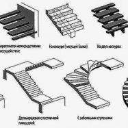 Варианты конструкций